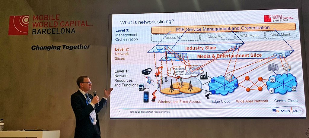 5G Mobile Network Architecture – for diverse services, use